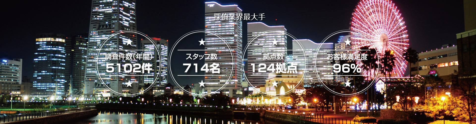 神奈川県横浜市「総合探偵社ガルエージェンシー横浜駅前」